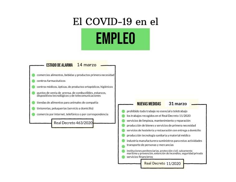 La regulación del trabajo durante el COVID-19