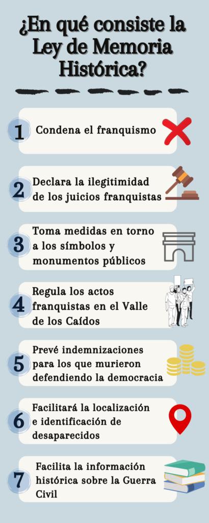 Infografía en azul sobre la Ley de Memoria Histórica. Aparecen siete puntos con los diferentes apartados que abarca dicha ley. A la izquierda aparecen los números y a la derecha del textos disitintos iconos representativos.
